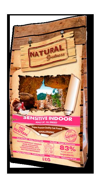 Sensitive Indoor